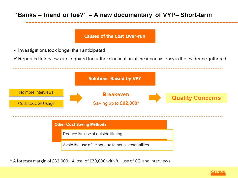 Banks – friend or foe – A new documentary of VYP– Short-term