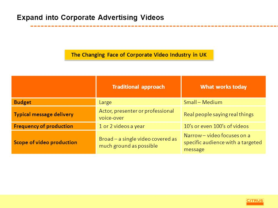 Expand into Corporate Advertising Videos