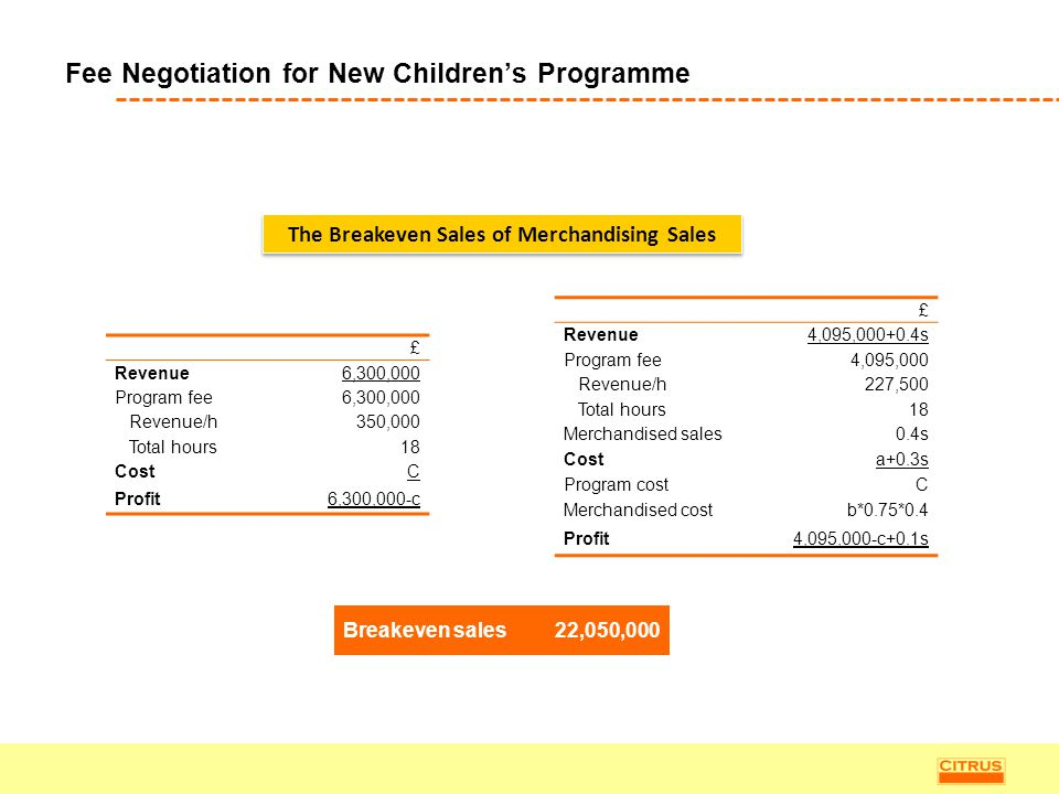 Fee Negotiation for New Children's Programme