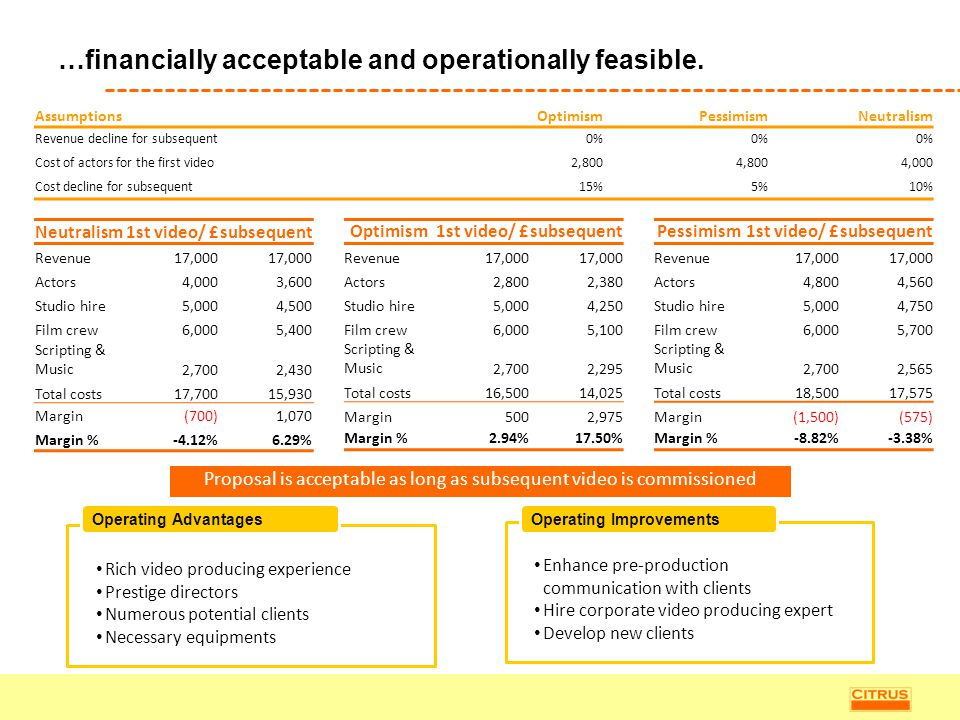 …financially acceptable and operationally feasible.