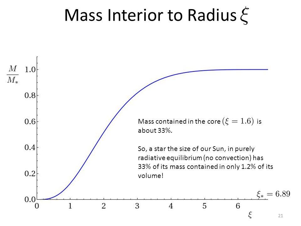 Mass Interior to Radius