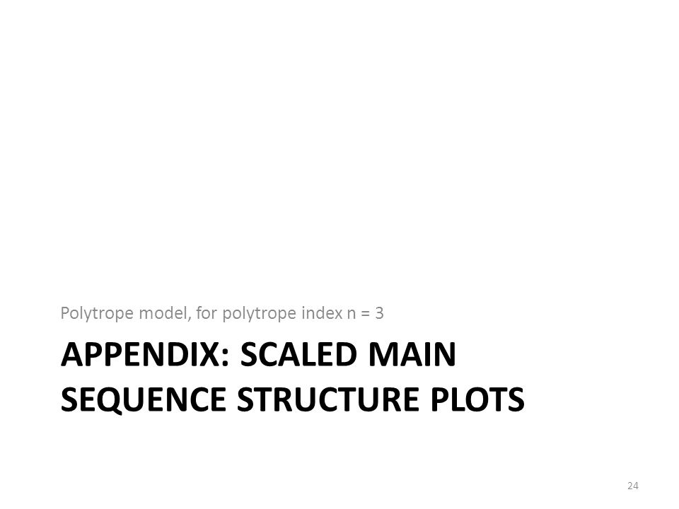 Appendix: Scaled Main sequence structure plots