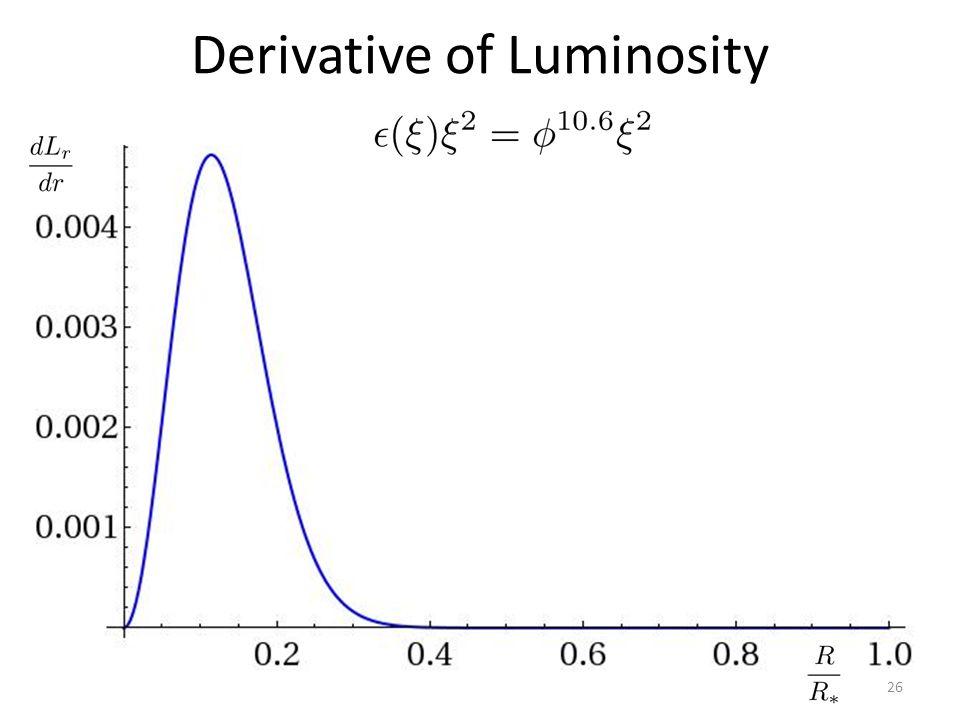 Derivative of Luminosity