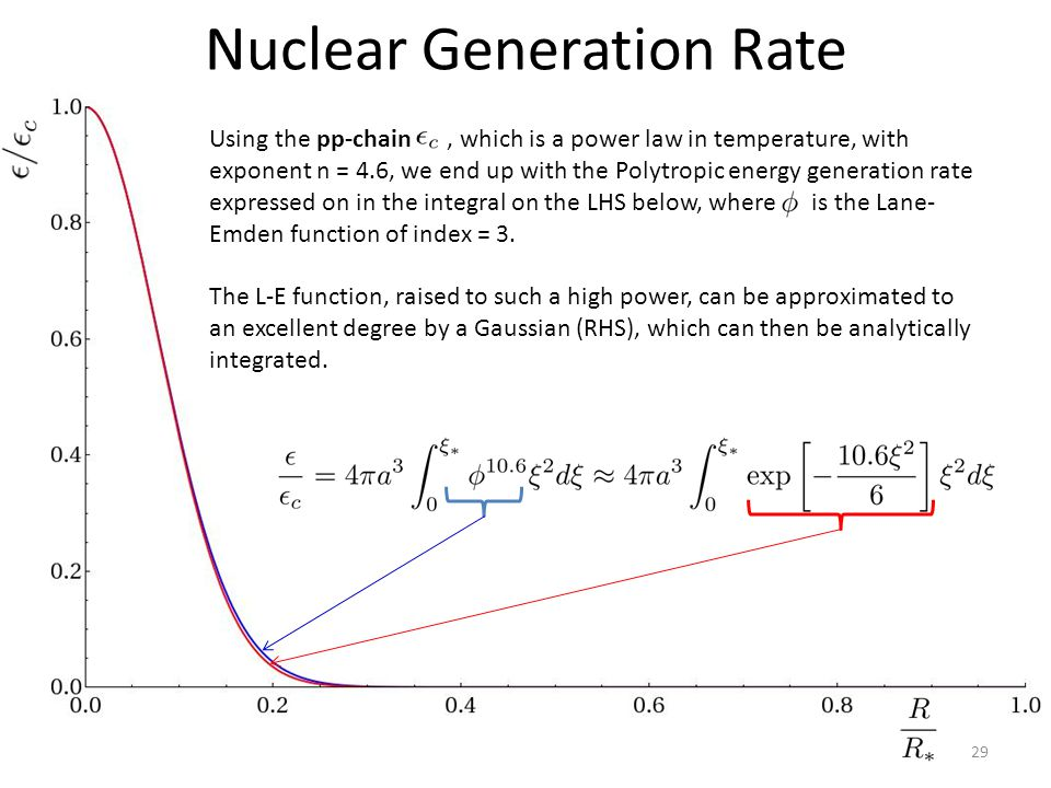 Nuclear Generation Rate