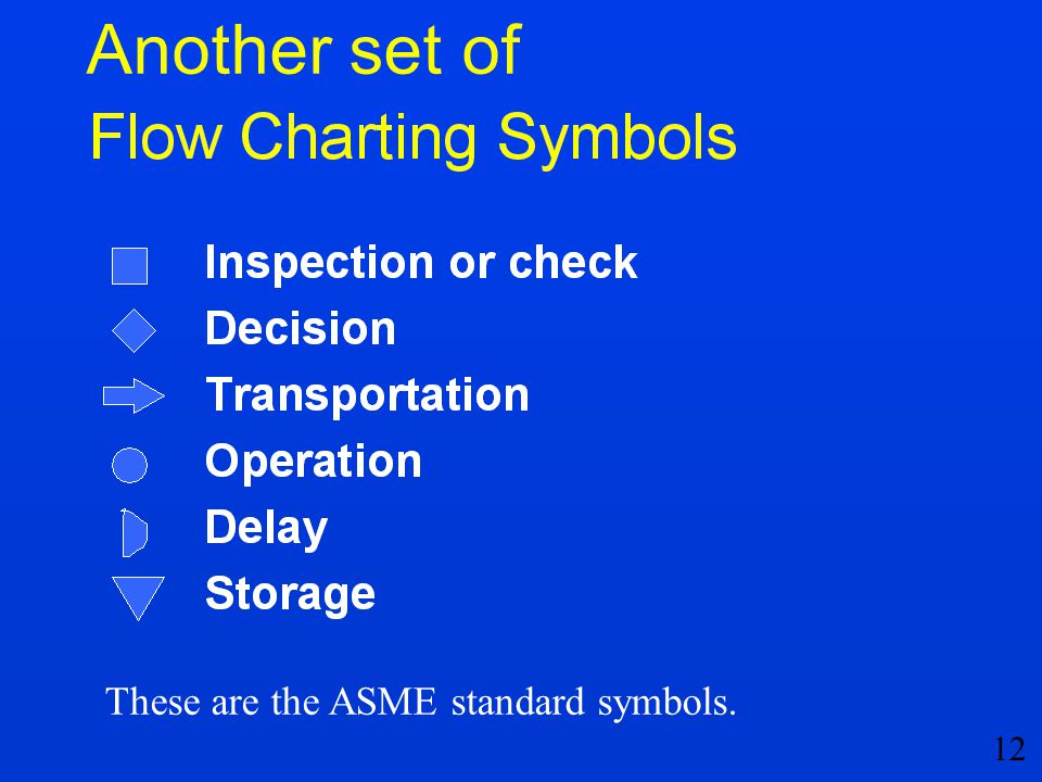 Another set of These are the ASME standard symbols.