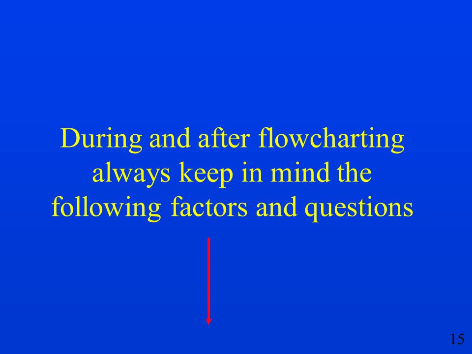 During and after flowcharting always keep in mind the following factors and questions