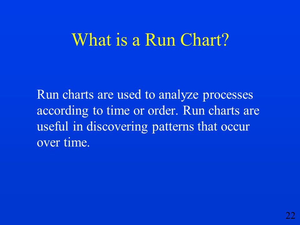 What is a Run Chart