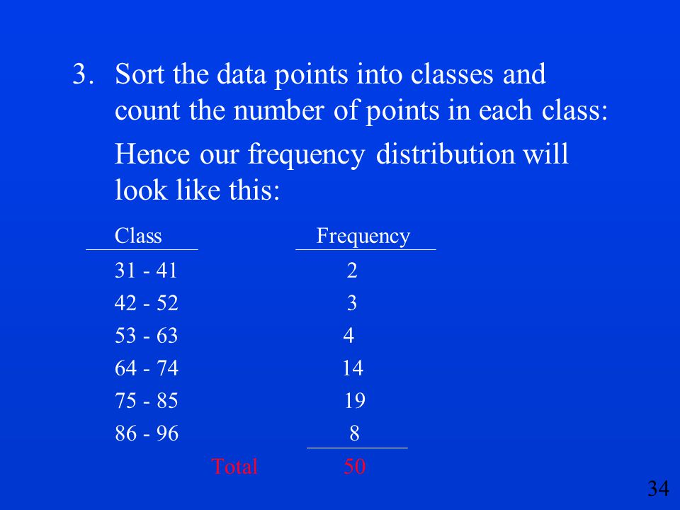Hence our frequency distribution will look like this: Class Frequency