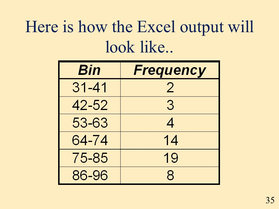 Here is how the Excel output will look like..