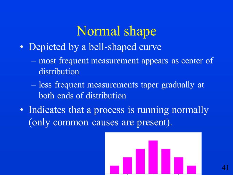 Normal shape Depicted by a bell-shaped curve