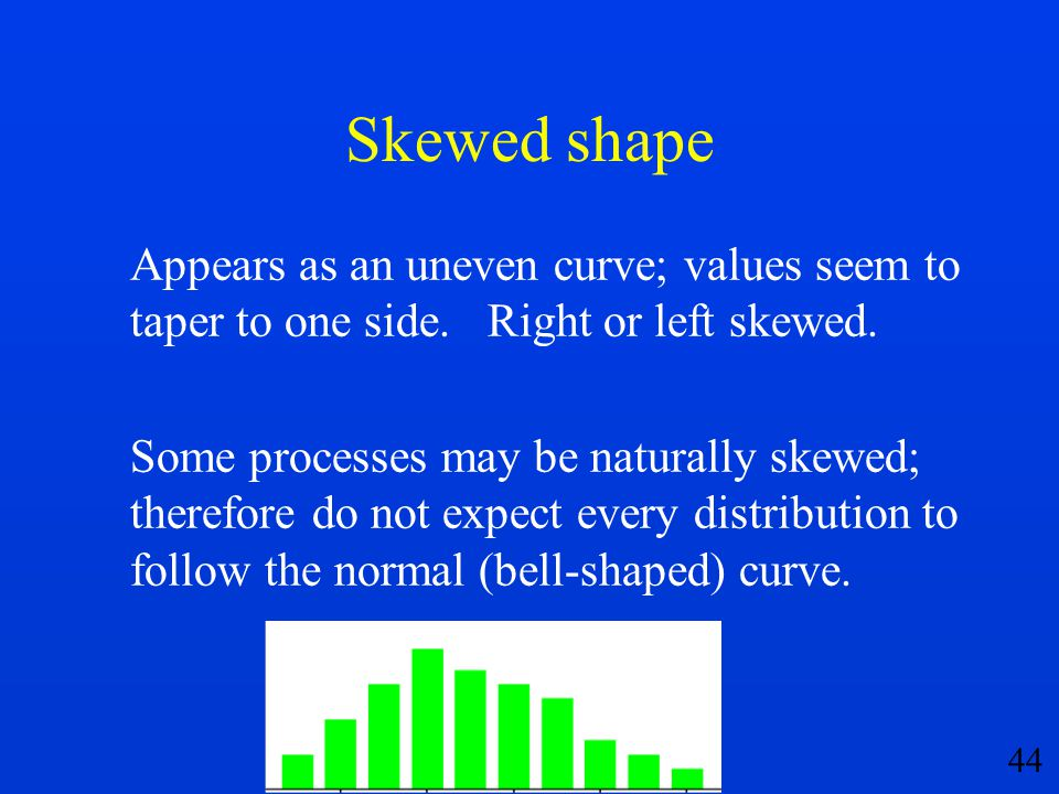Skewed shape Appears as an uneven curve; values seem to taper to one side. Right or left skewed.