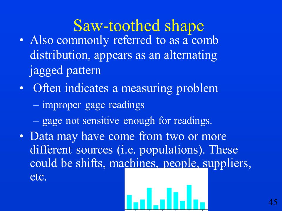 Saw-toothed shape Also commonly referred to as a comb distribution, appears as an alternating jagged pattern.