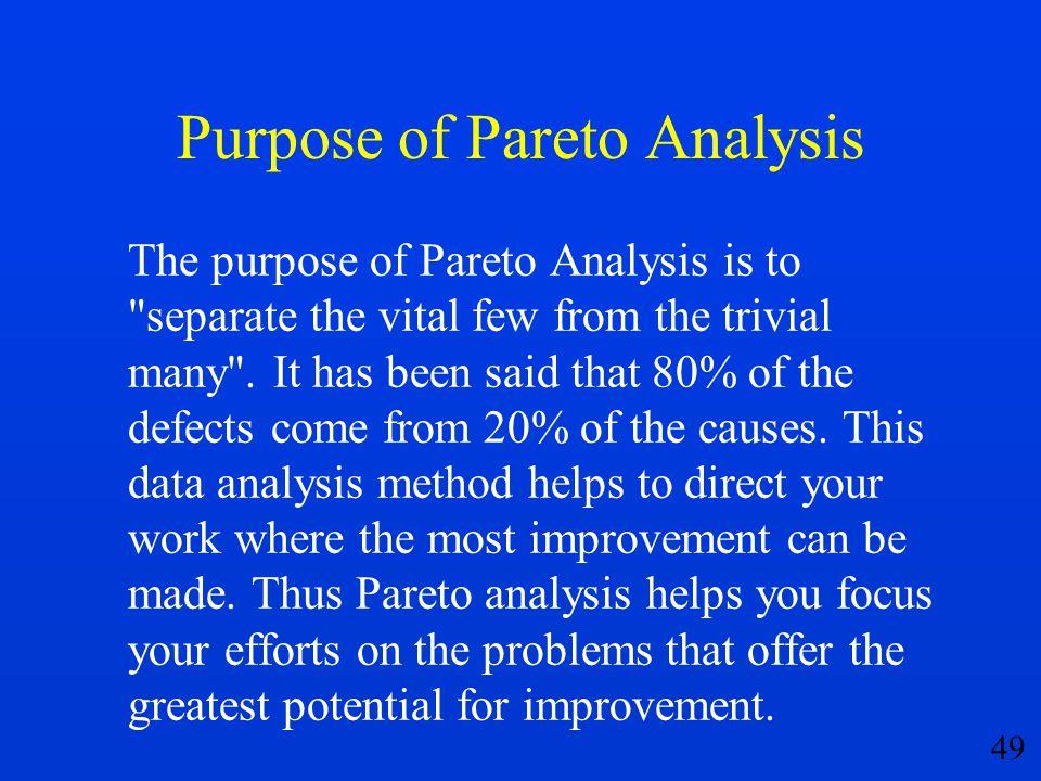 Purpose of Pareto Analysis