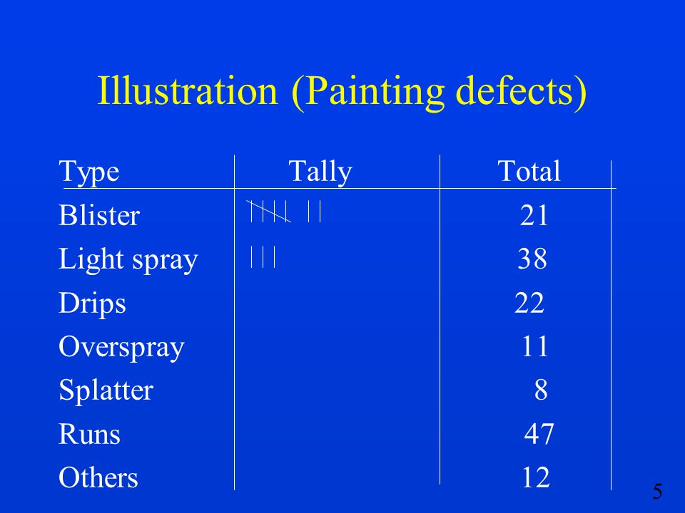 Illustration (Painting defects)