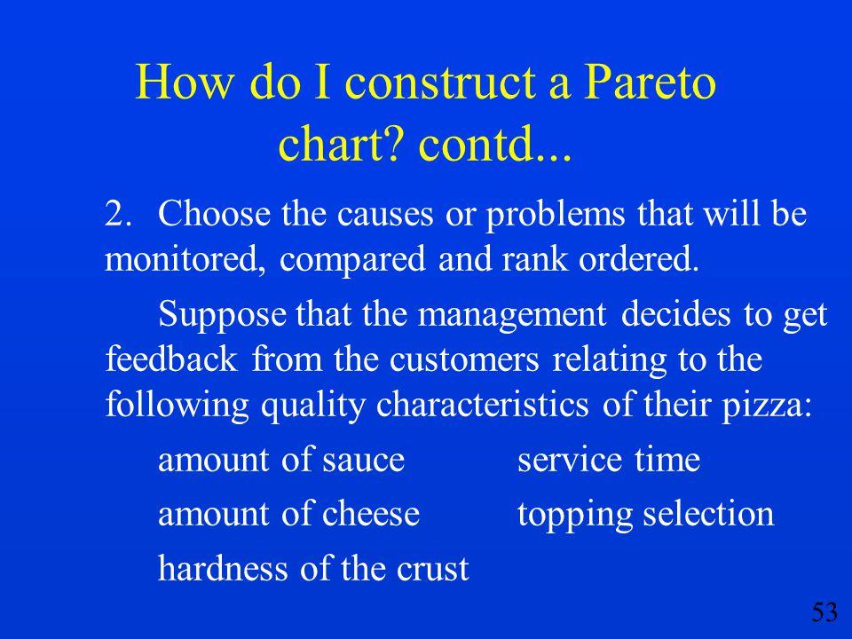 How do I construct a Pareto chart contd...