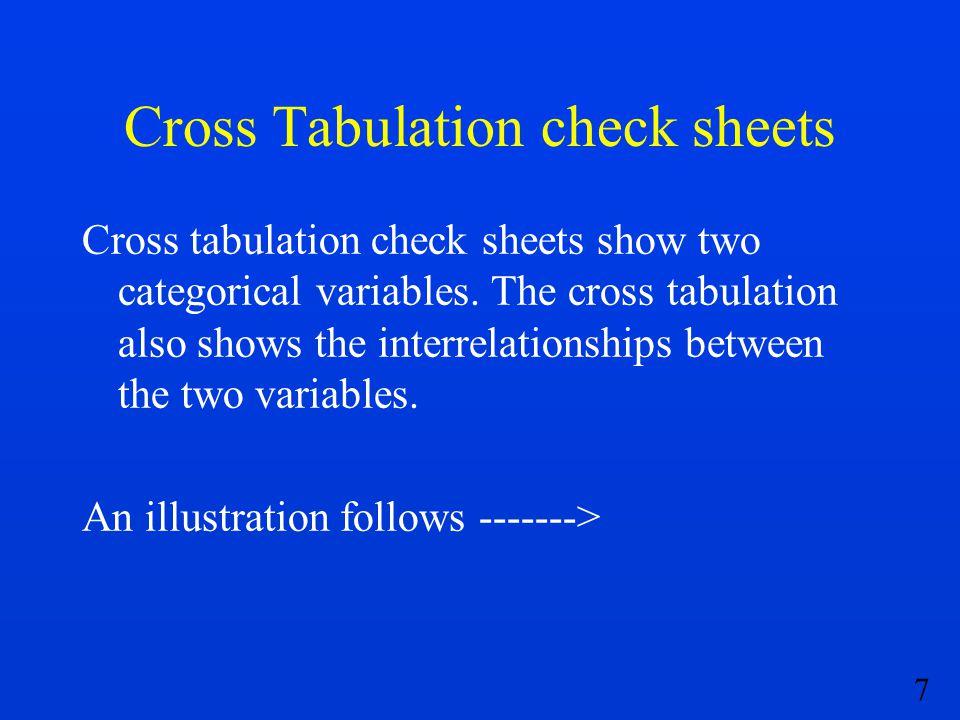 Cross Tabulation check sheets