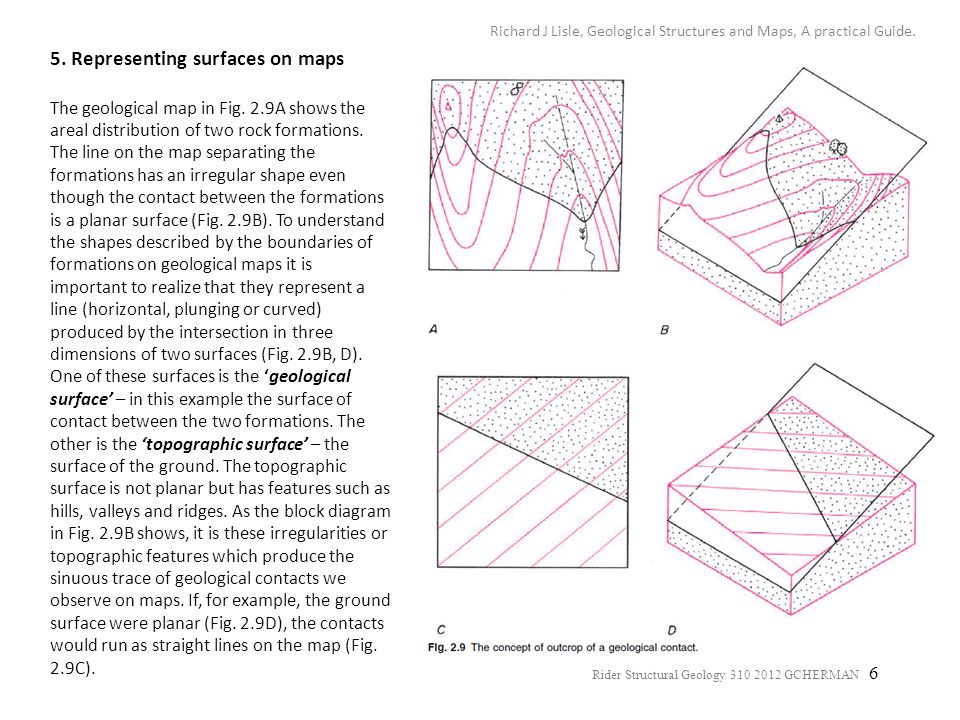 5. Representing surfaces on maps