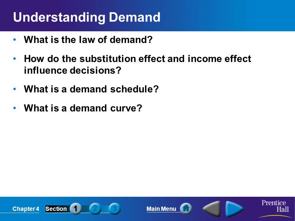 Understanding Demand What is the law of demand