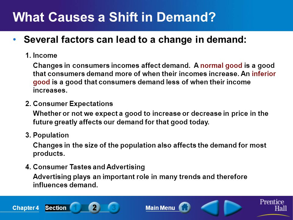 What Causes a Shift in Demand