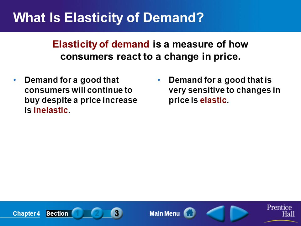 What Is Elasticity of Demand