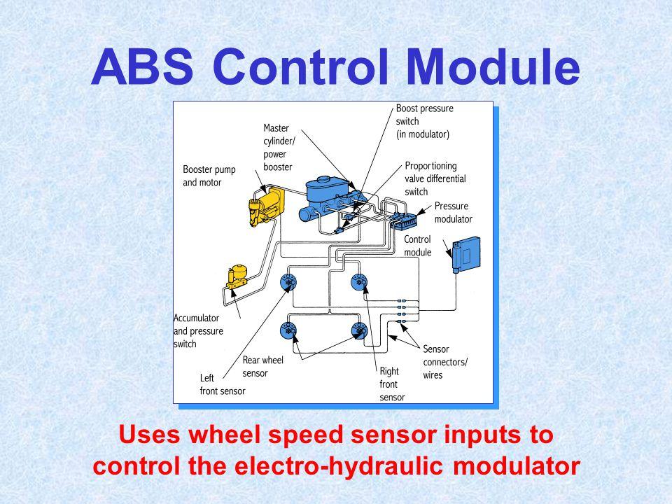 ABS Control Module Uses wheel speed sensor inputs to control the electro-hydraulic modulator
