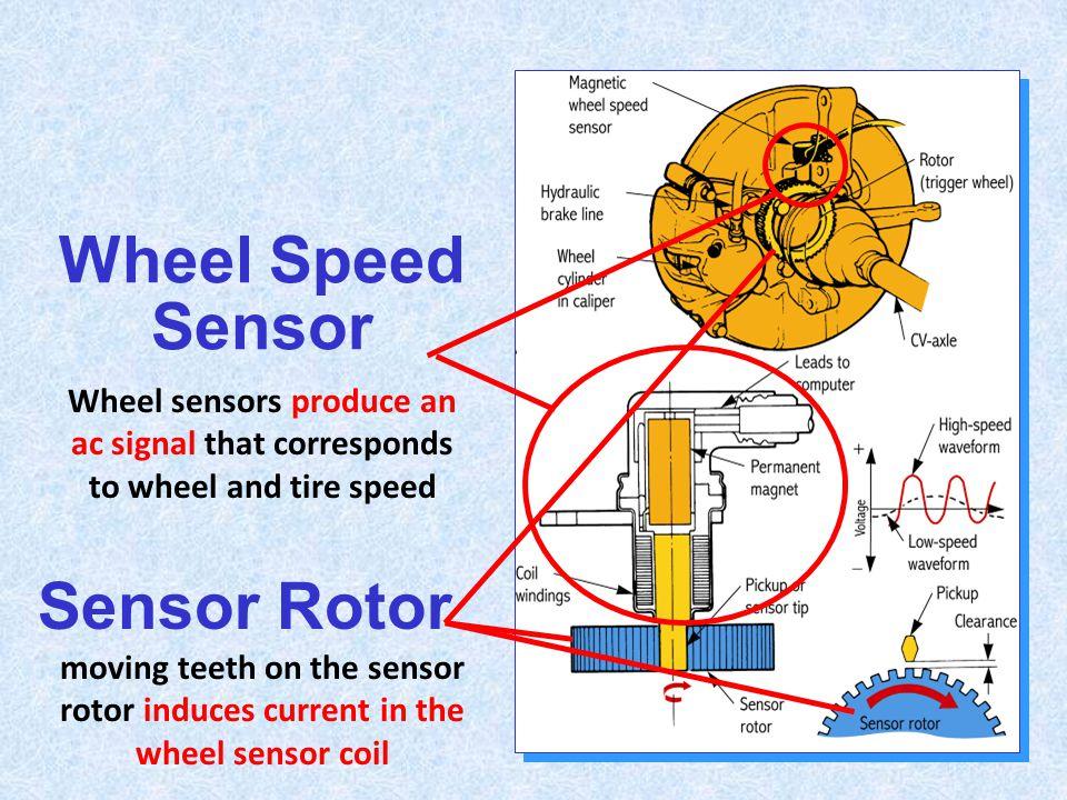 Wheel Speed Sensor Sensor Rotor