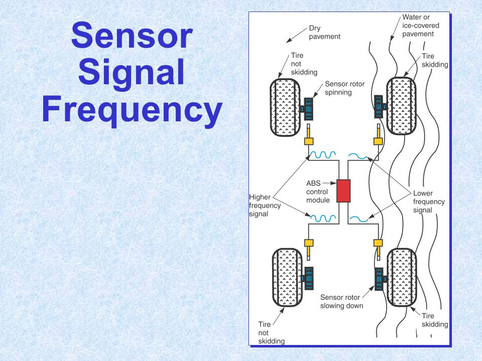 Sensor Signal Frequency