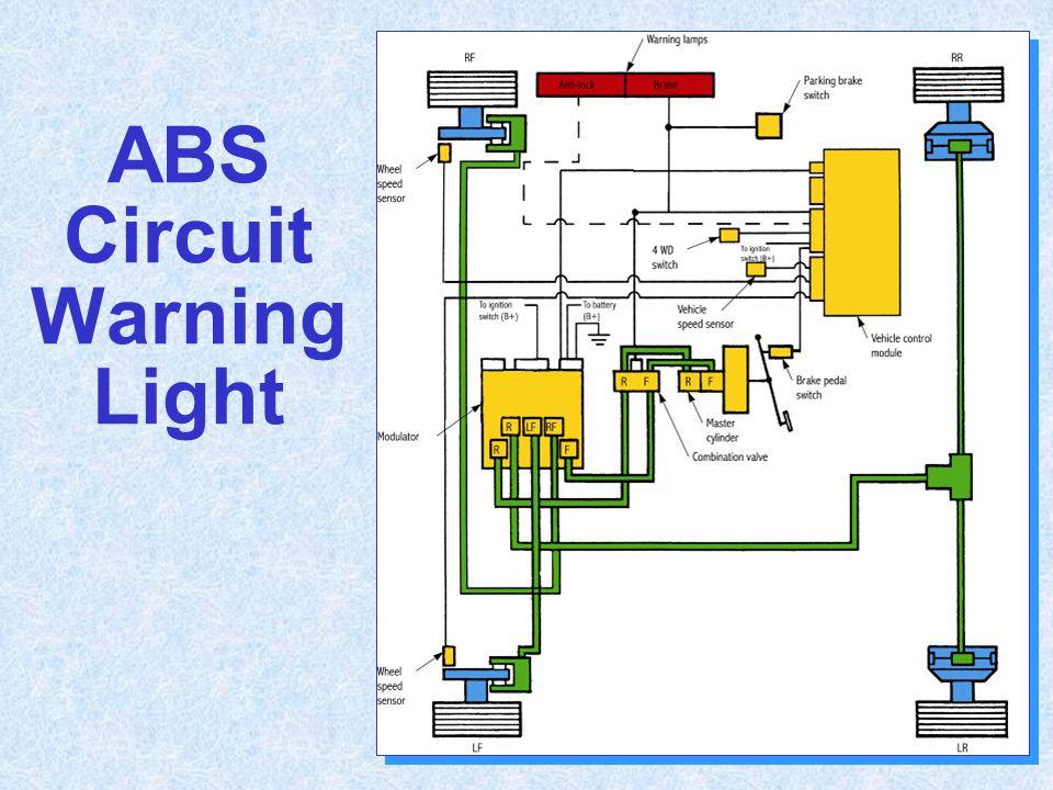 ABS Circuit Warning Light