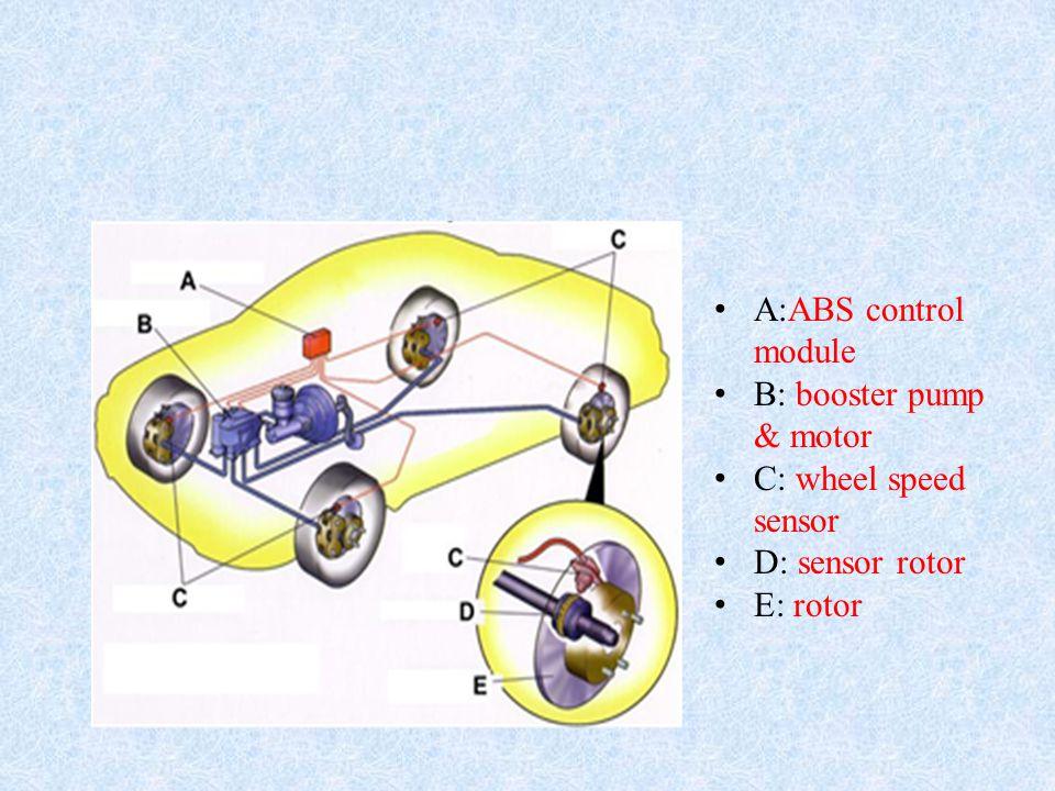 A:ABS control module B: booster pump & motor C: wheel speed sensor D: sensor rotor E: rotor