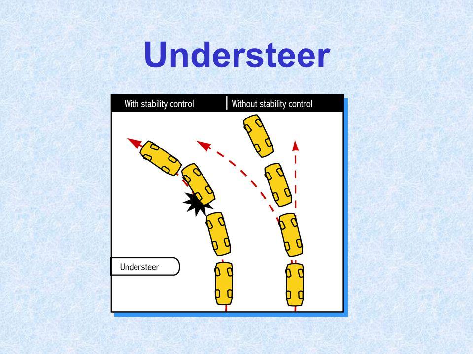 Understeer