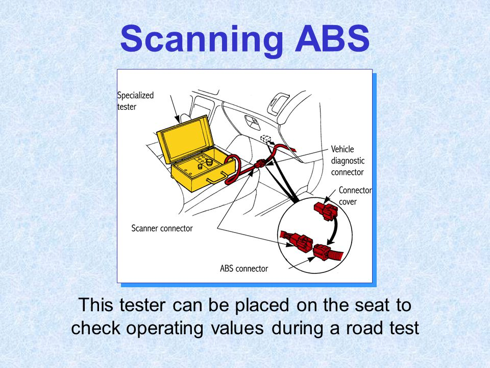 Scanning ABS This tester can be placed on the seat to check operating values during a road test