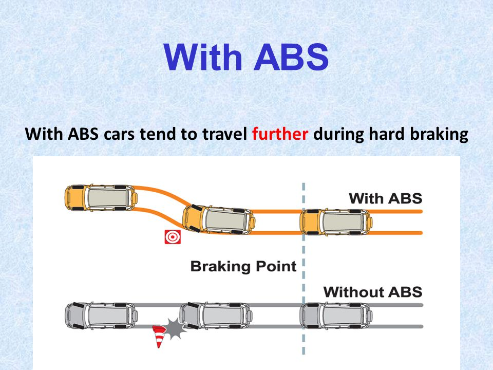 With ABS cars tend to travel further during hard braking
