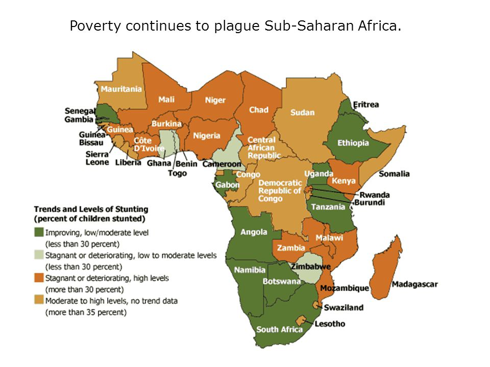 Poverty continues to plague Sub-Saharan Africa.
