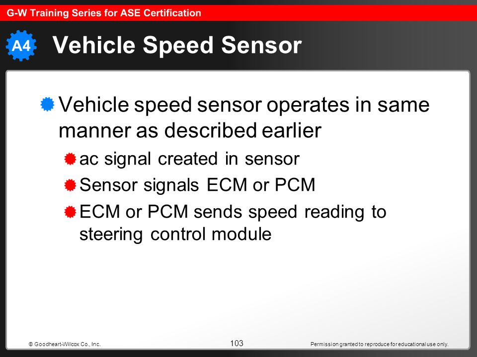 Vehicle Speed Sensor Vehicle speed sensor operates in same manner as described earlier. ac signal created in sensor.