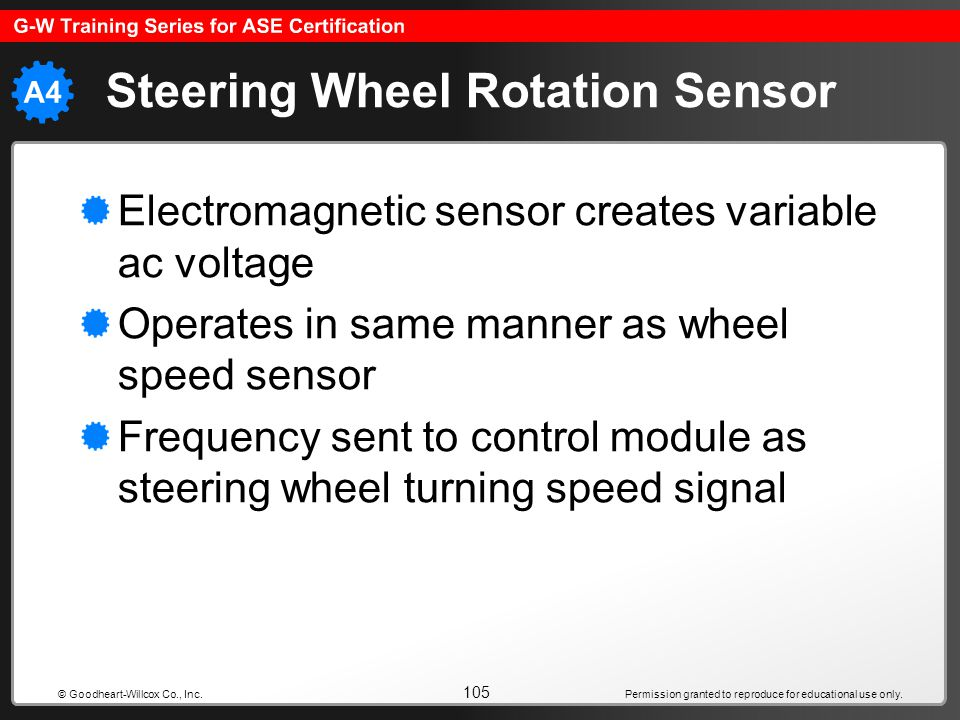 Steering Wheel Rotation Sensor