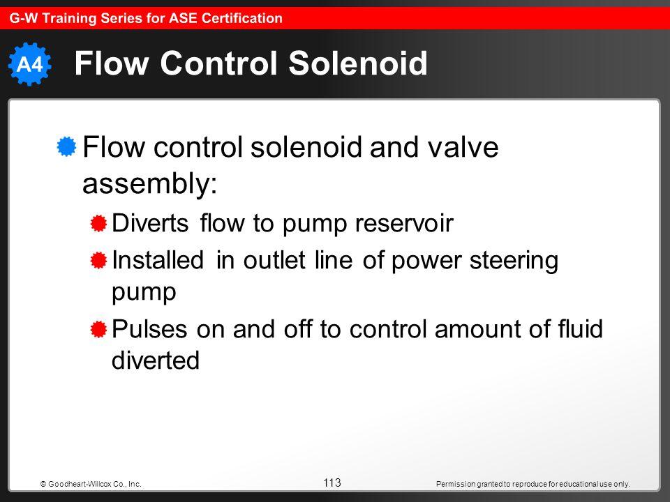Flow Control Solenoid Flow control solenoid and valve assembly: