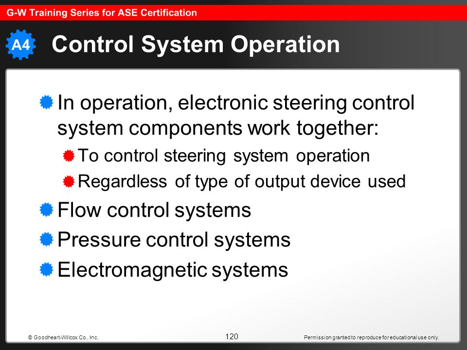 Control System Operation
