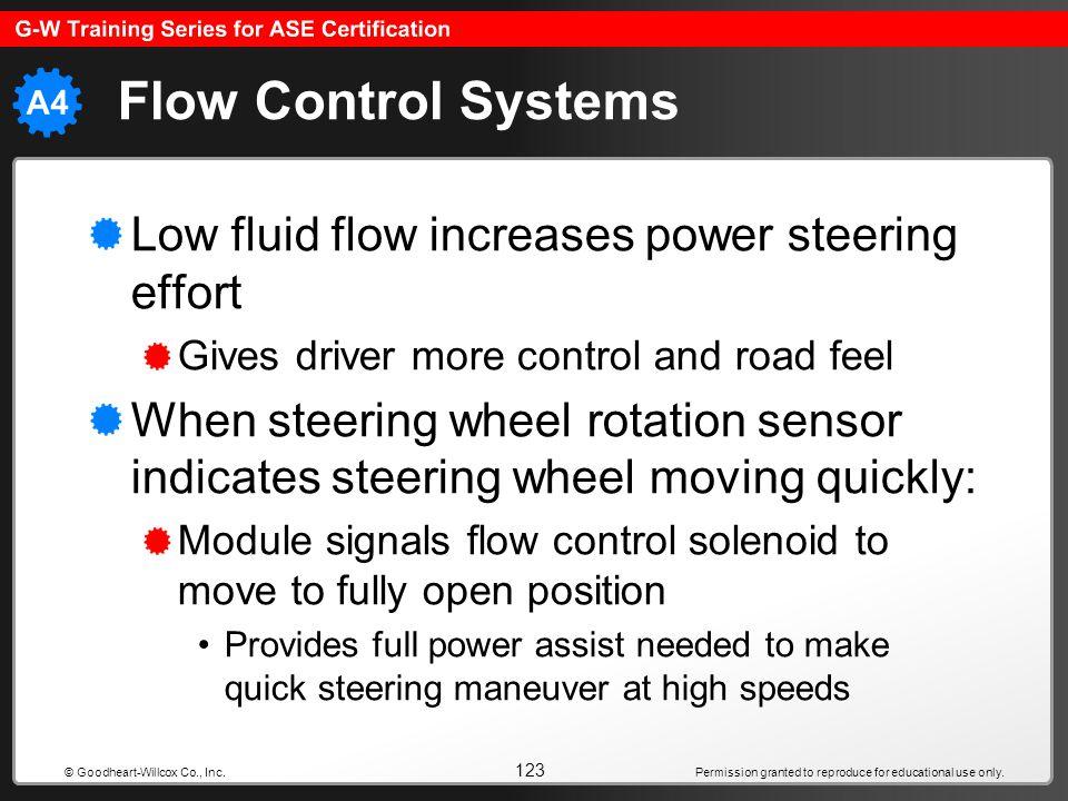 Flow Control Systems Low fluid flow increases power steering effort