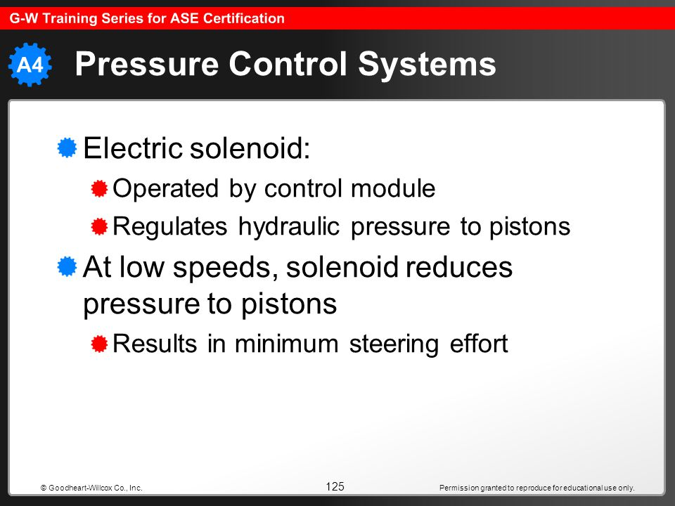 Pressure Control Systems