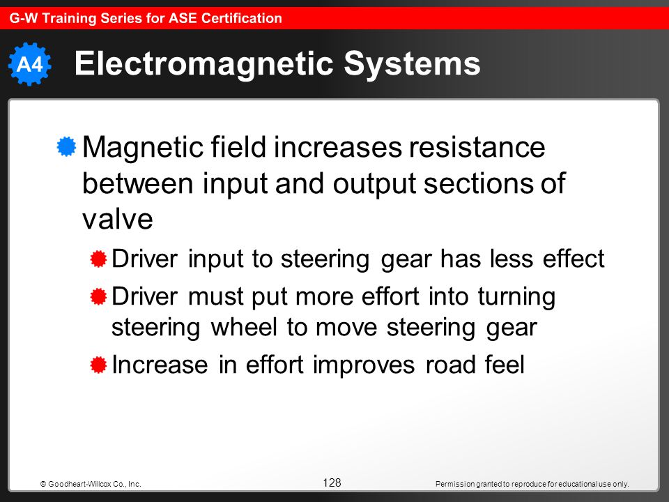 Electromagnetic Systems