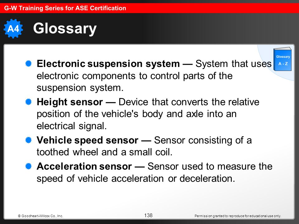 Glossary Electronic suspension system — System that uses electronic components to control parts of the suspension system.