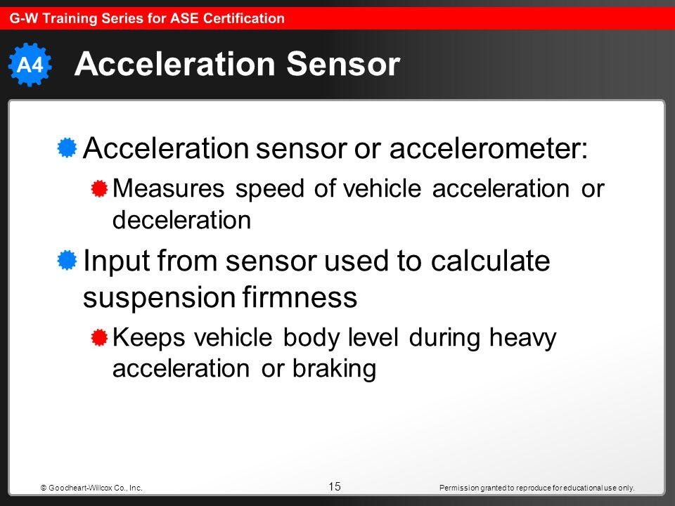 Acceleration Sensor Acceleration sensor or accelerometer: