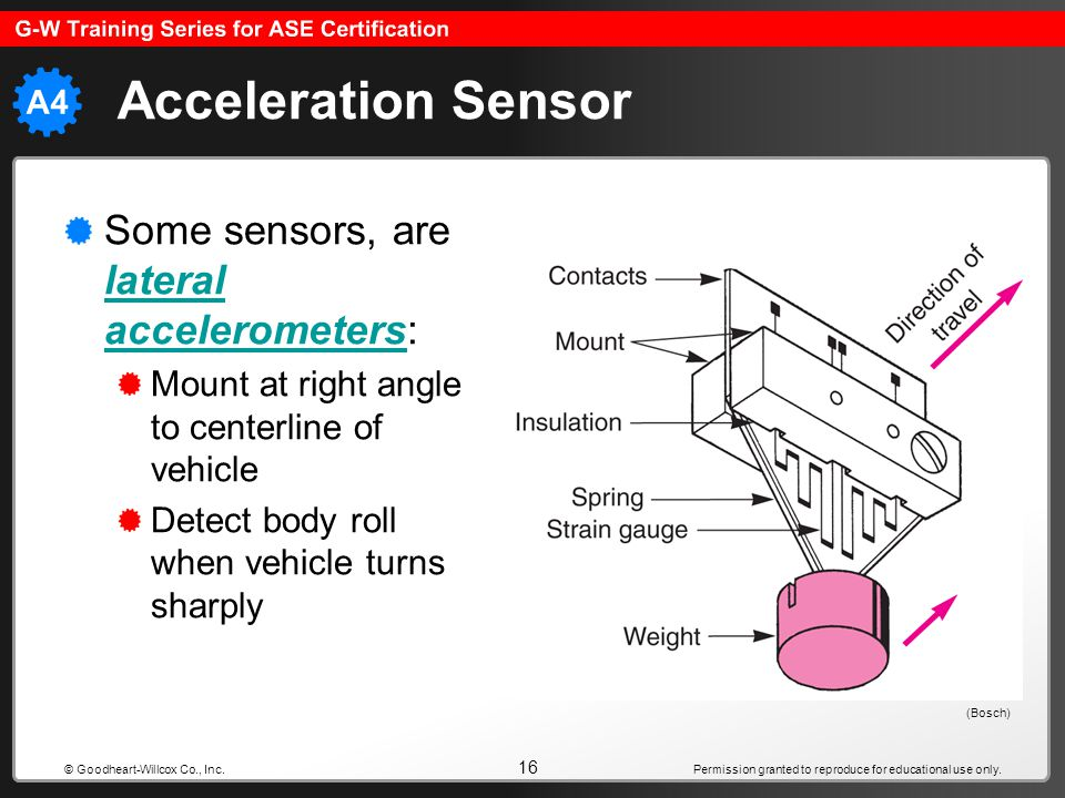 Acceleration Sensor Some sensors, are lateral accelerometers: