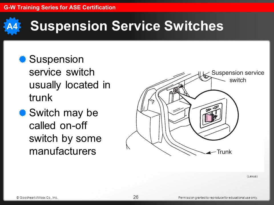 Suspension Service Switches