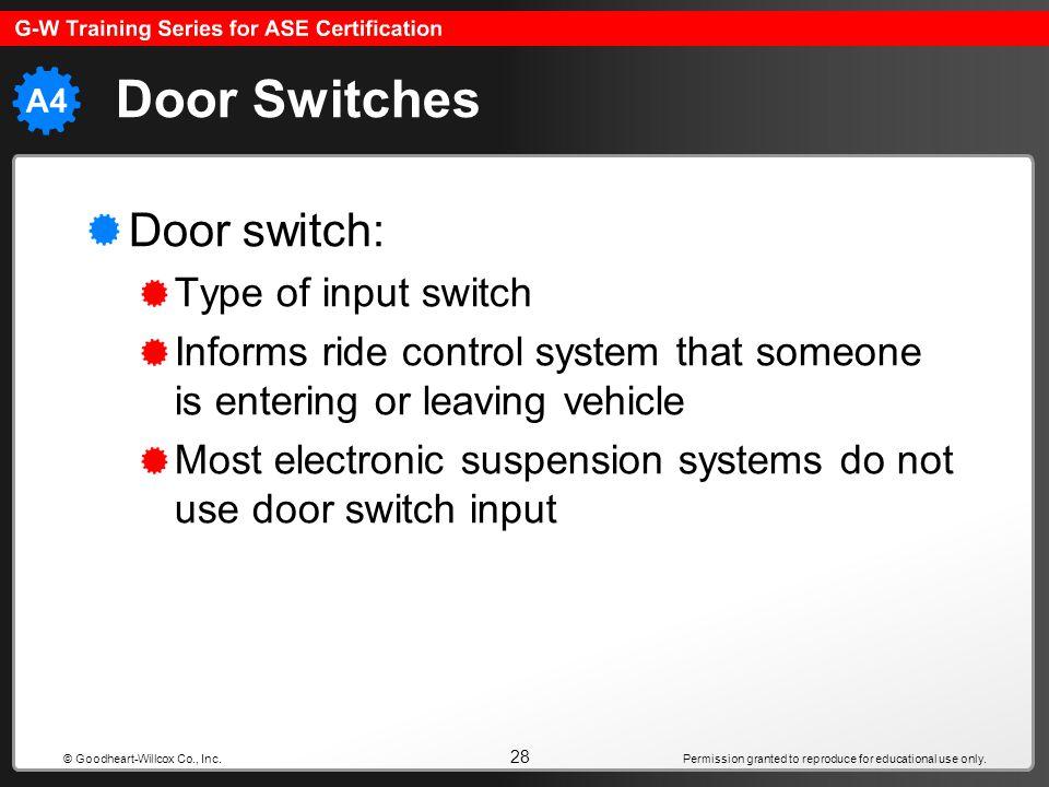 Door Switches Door switch: Type of input switch