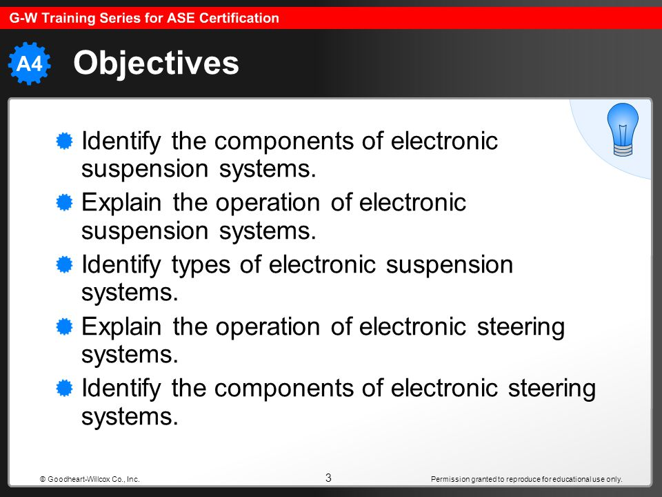 Objectives Identify the components of electronic suspension systems.