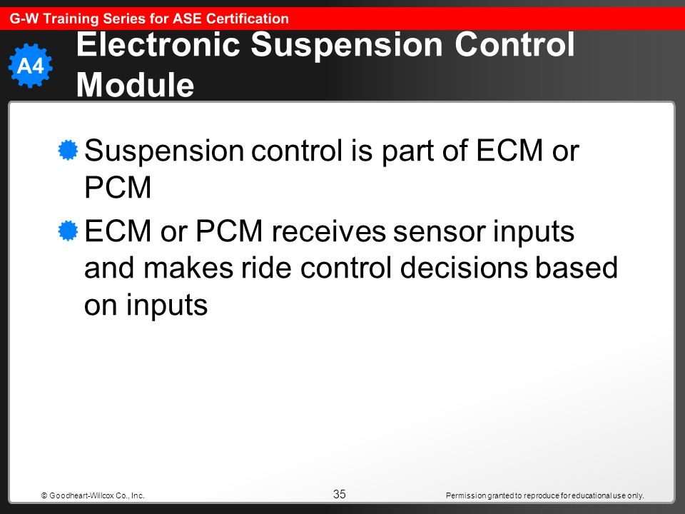 Electronic Suspension Control Module