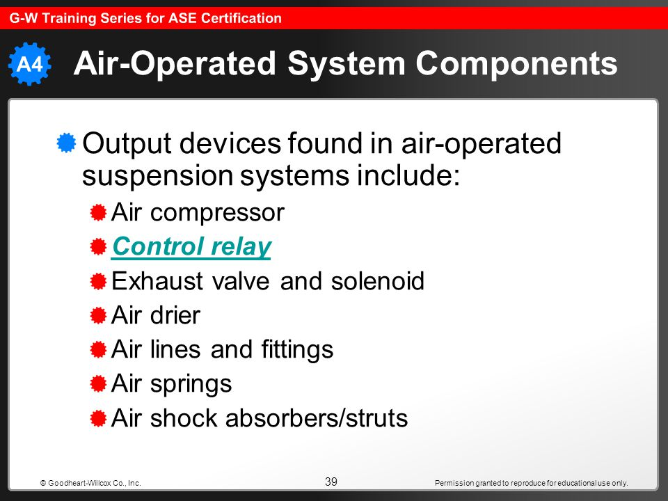 Air-Operated System Components