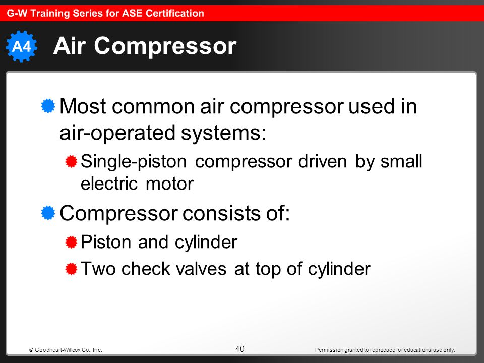 Air Compressor Most common air compressor used in air-operated systems: Single-piston compressor driven by small electric motor.