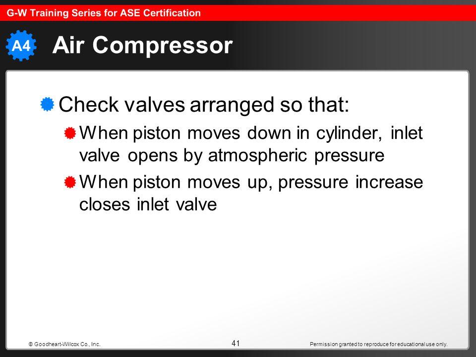 Air Compressor Check valves arranged so that: